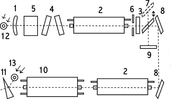 Оптическая схема задающего